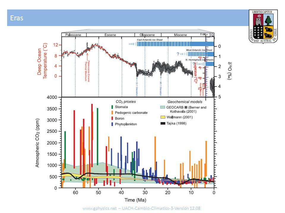 Eras www.gphysics.net – UACH-Cambio-Climatico-3-Version 12.08