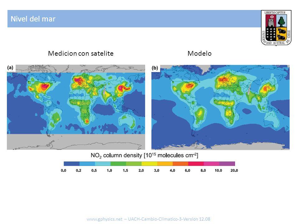 Nivel del mar www.gphysics.net – UACH-Cambio-Climatico-3-Version 12.08 Medicion con sateliteModelo