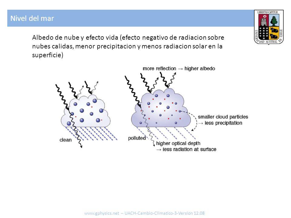 Nivel del mar www.gphysics.net – UACH-Cambio-Climatico-3-Version 12.08 Albedo de nube y efecto vida (efecto negativo de radiacion sobre nubes calidas,