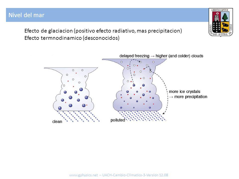 Nivel del mar www.gphysics.net – UACH-Cambio-Climatico-3-Version 12.08 Efecto de glaciacion (positivo efecto radiativo, mas precipitacion) Efecto term