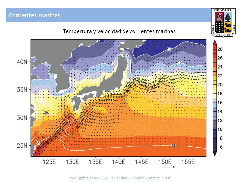 Corrientes marinas www.gphysics.net – UACH-Cambio-Climatico-3-Version 12.08 Tempertura y velocidad de corrientes marinas