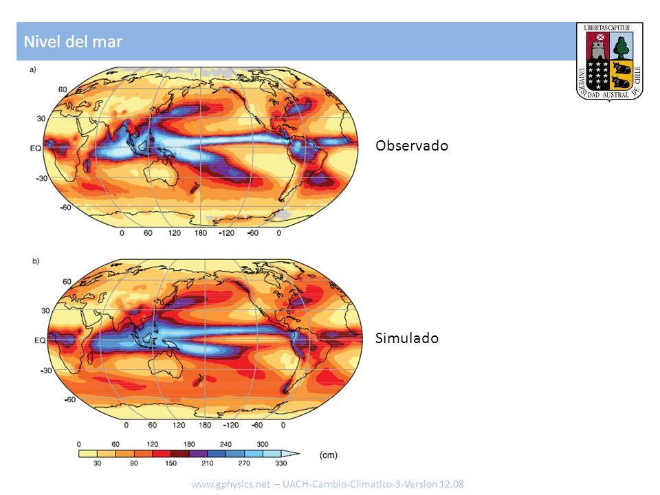 Nivel del mar www.gphysics.net – UACH-Cambio-Climatico-3-Version 12.08 Observado Simulado