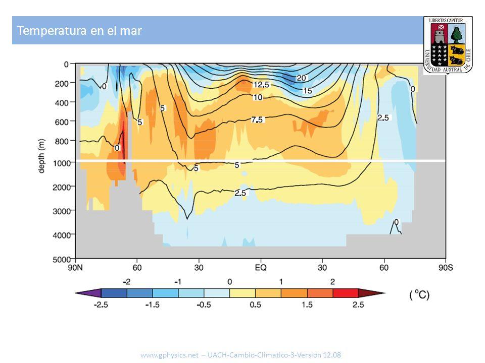 Temperatura en el mar www.gphysics.net – UACH-Cambio-Climatico-3-Version 12.08