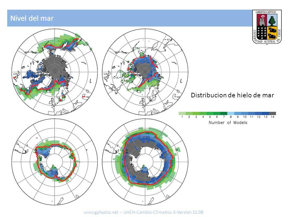 Nivel del mar www.gphysics.net – UACH-Cambio-Climatico-3-Version 12.08 Distribucion de hielo de mar