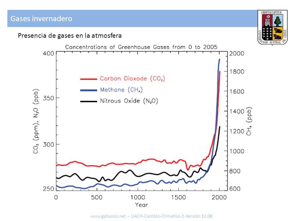 Gases invernadero www.gphysics.net – UACH-Cambio-Climatico-1-Version 12.08 Presencia de gases en la atmosfera