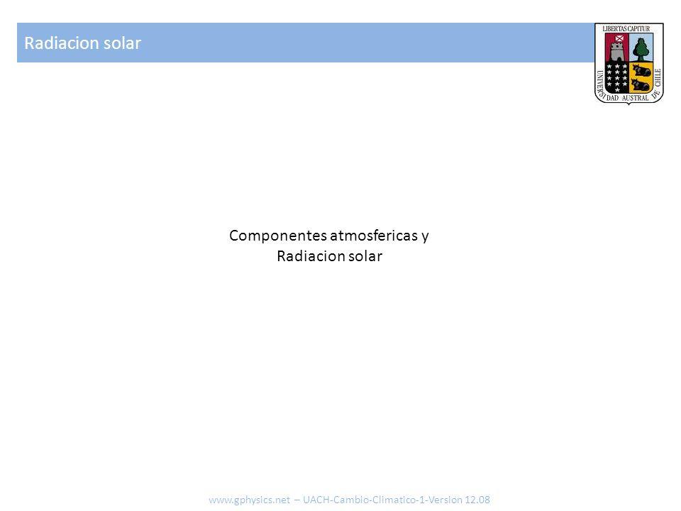 www.gphysics.net – UACH-Cambio-Climatico-1-Version 12.08 Las fluctuaciones generadas por el ser humano son aprox.