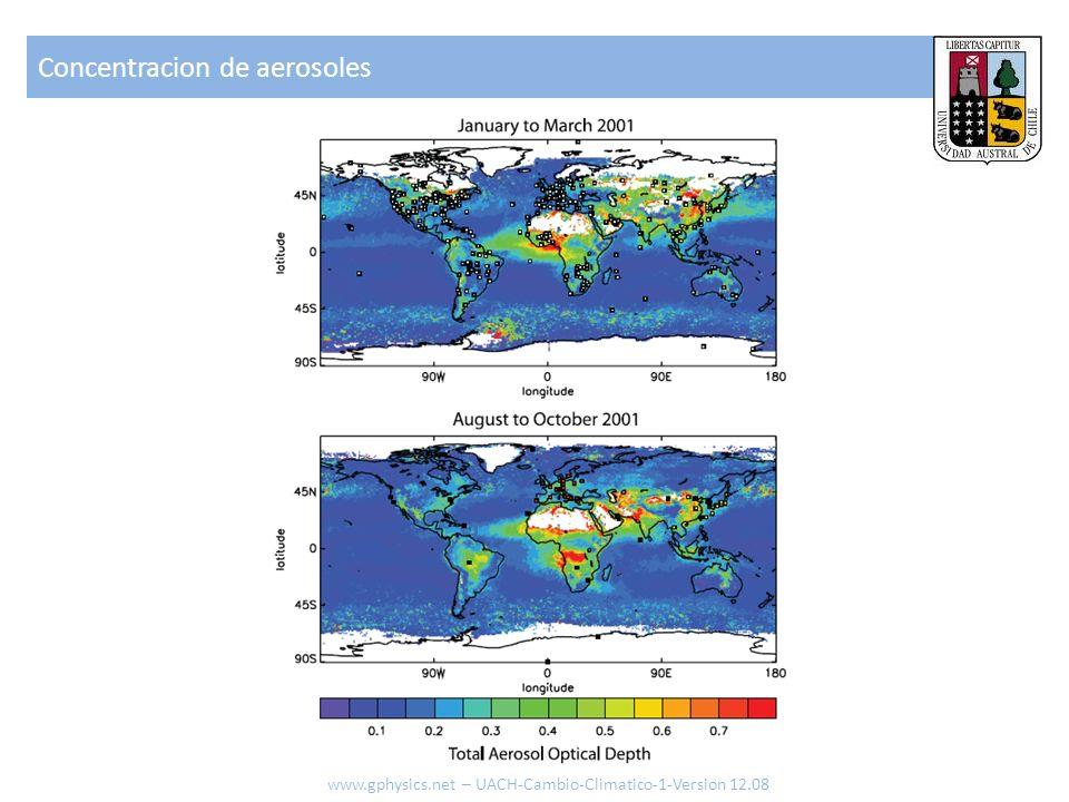 Concentracion de aerosoles www.gphysics.net – UACH-Cambio-Climatico-1-Version 12.08