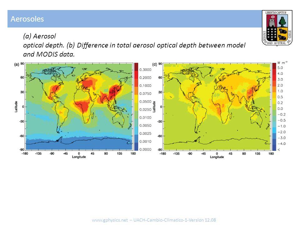 Aerosoles www.gphysics.net – UACH-Cambio-Climatico-1-Version 12.08 (a) Aerosol optical depth. (b) Difference in total aerosol optical depth between mo