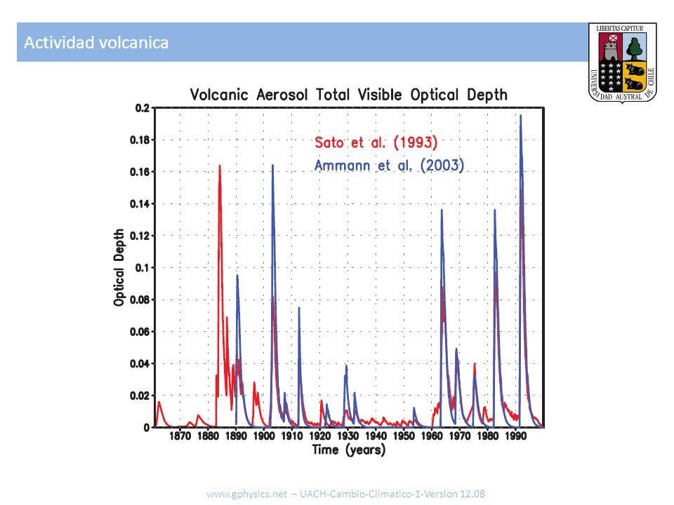 Actividad volcanica www.gphysics.net – UACH-Cambio-Climatico-1-Version 12.08