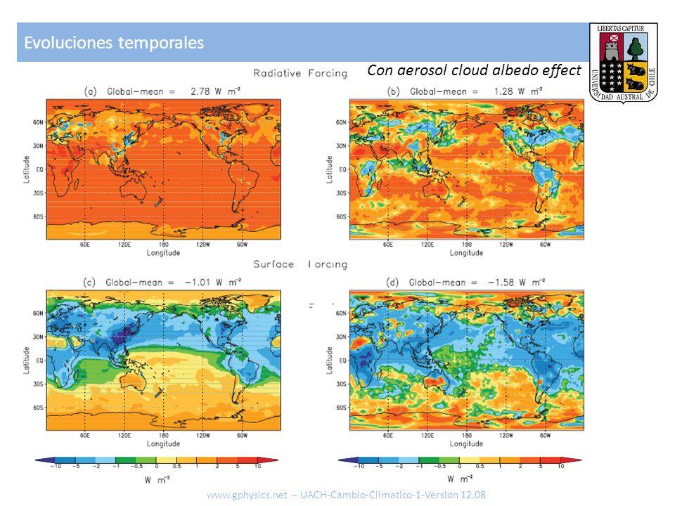Evoluciones temporales www.gphysics.net – UACH-Cambio-Climatico-1-Version 12.08 Con aerosol cloud albedo effect