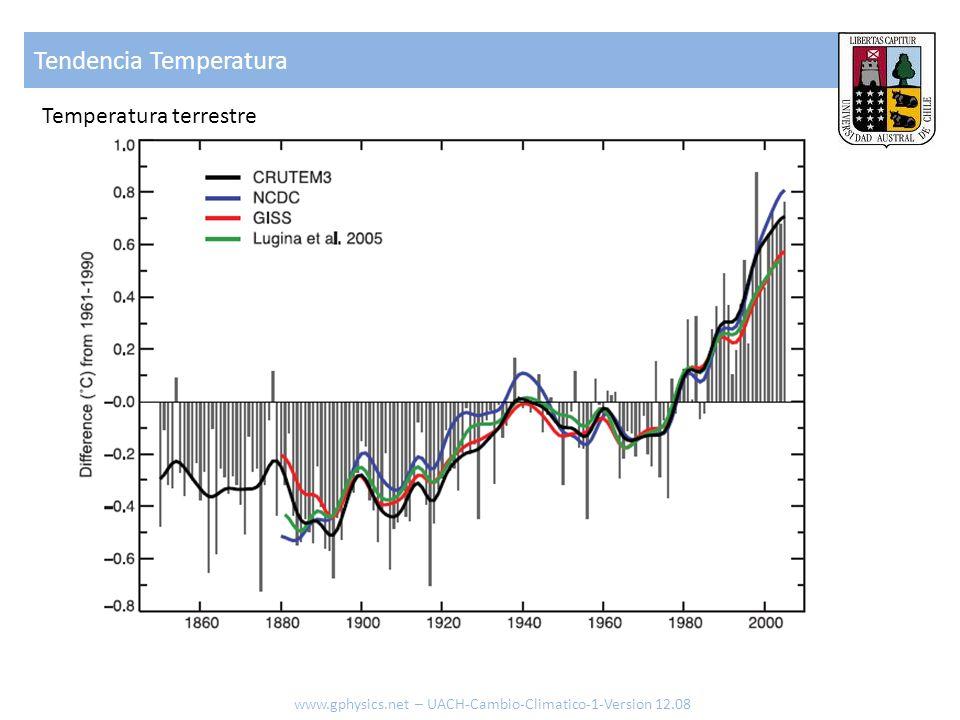 Tendencia Temperatura www.gphysics.net – UACH-Cambio-Climatico-1-Version 12.08 Temperatura terrestre