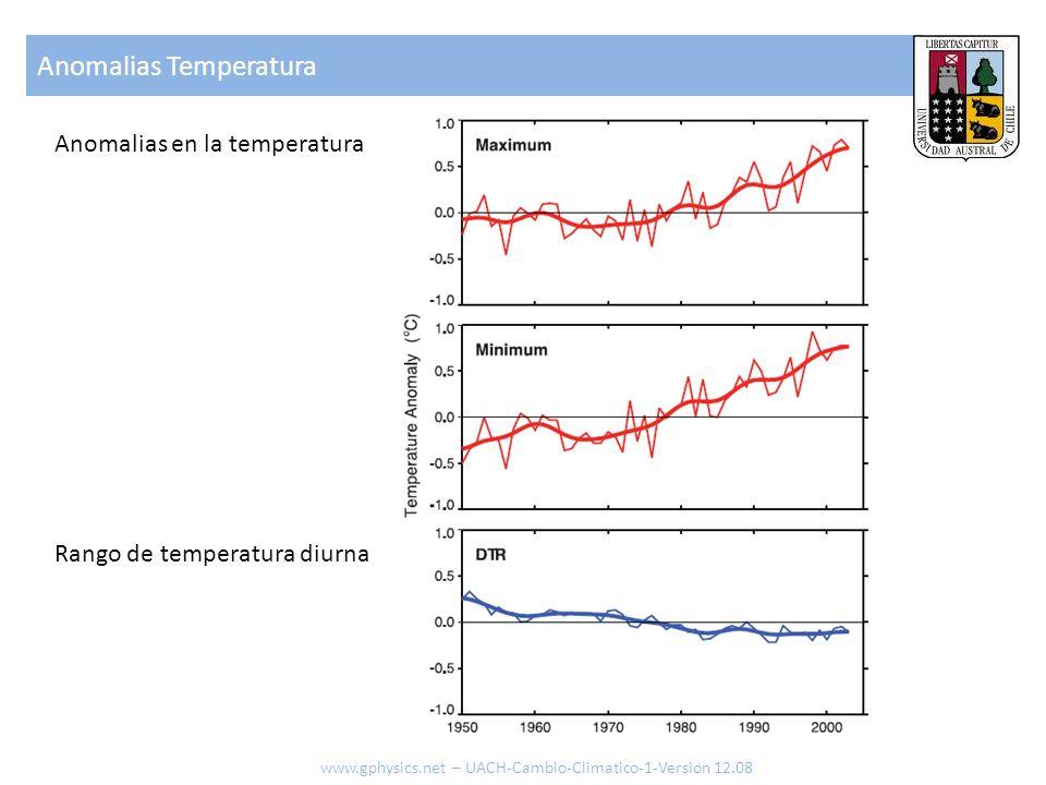 Anomalias Temperatura www.gphysics.net – UACH-Cambio-Climatico-1-Version 12.08 Anomalias en la temperatura Rango de temperatura diurna