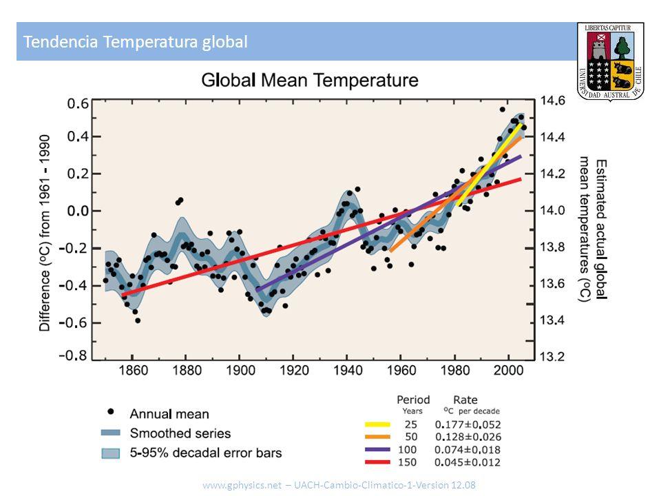 Tendencia Temperatura global www.gphysics.net – UACH-Cambio-Climatico-1-Version 12.08