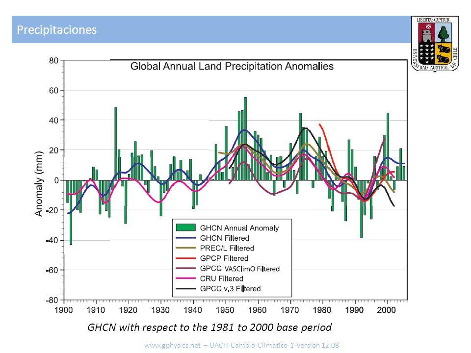 Precipitaciones www.gphysics.net – UACH-Cambio-Climatico-1-Version 12.08 GHCN with respect to the 1981 to 2000 base period
