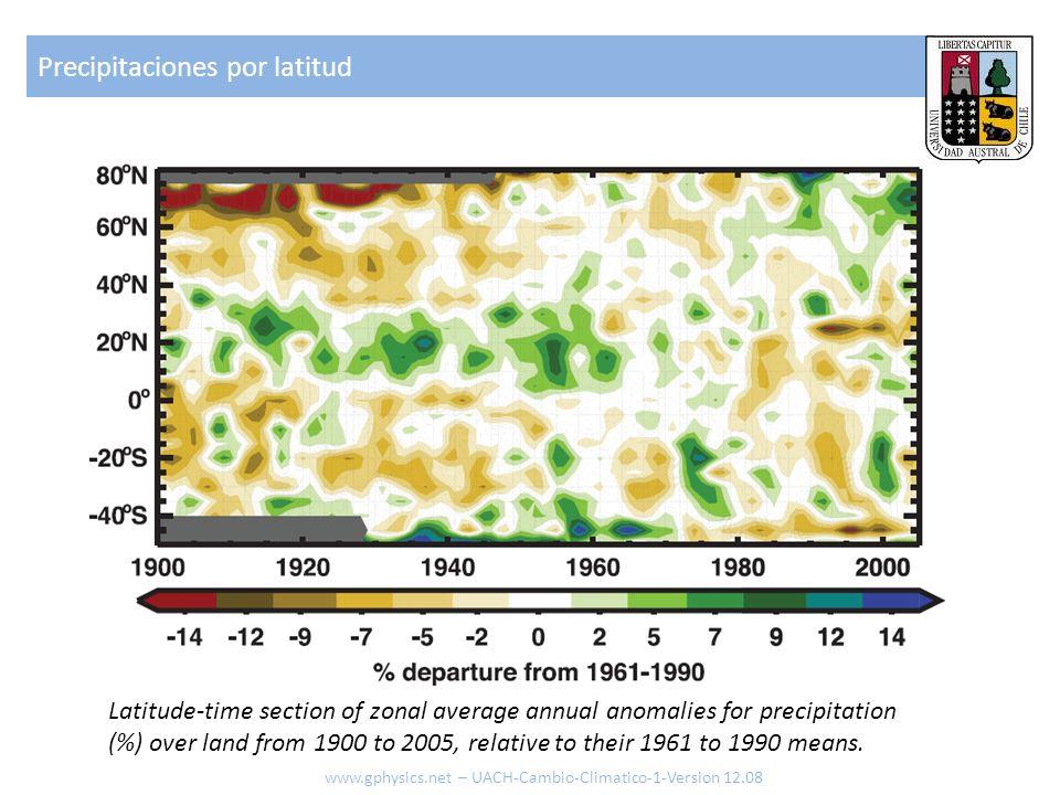 Precipitaciones por latitud www.gphysics.net – UACH-Cambio-Climatico-1-Version 12.08 Latitude-time section of zonal average annual anomalies for preci