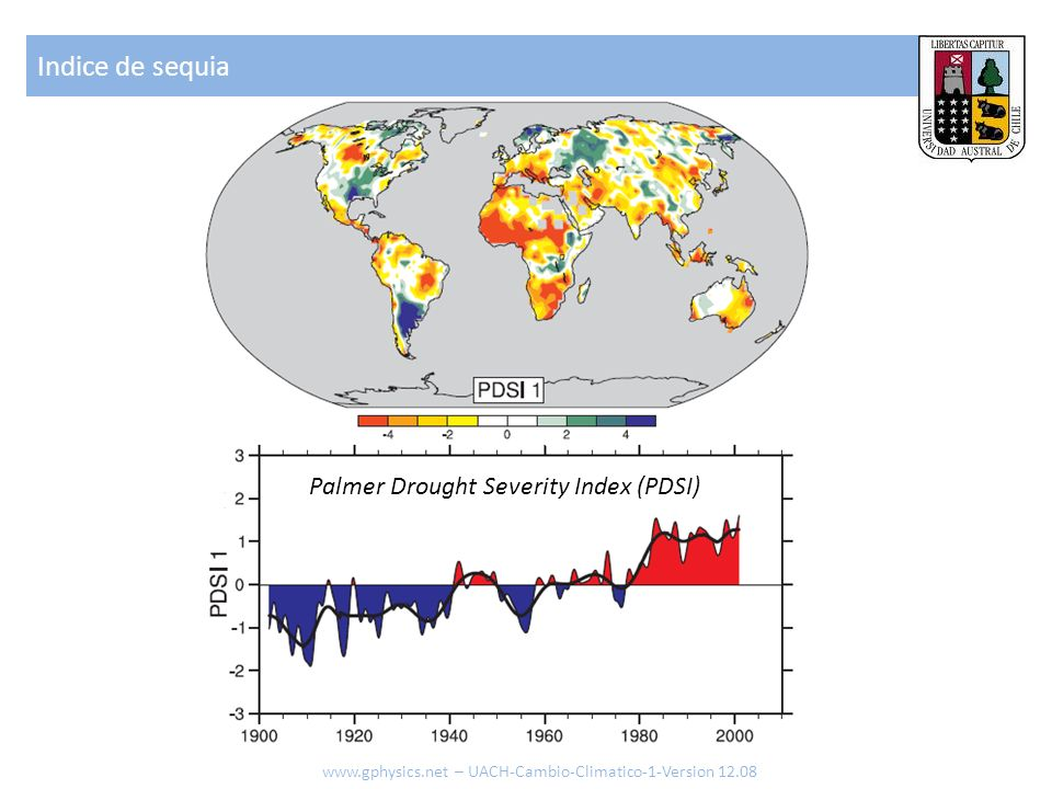 Indice de sequia www.gphysics.net – UACH-Cambio-Climatico-1-Version 12.08 Palmer Drought Severity Index (PDSI)