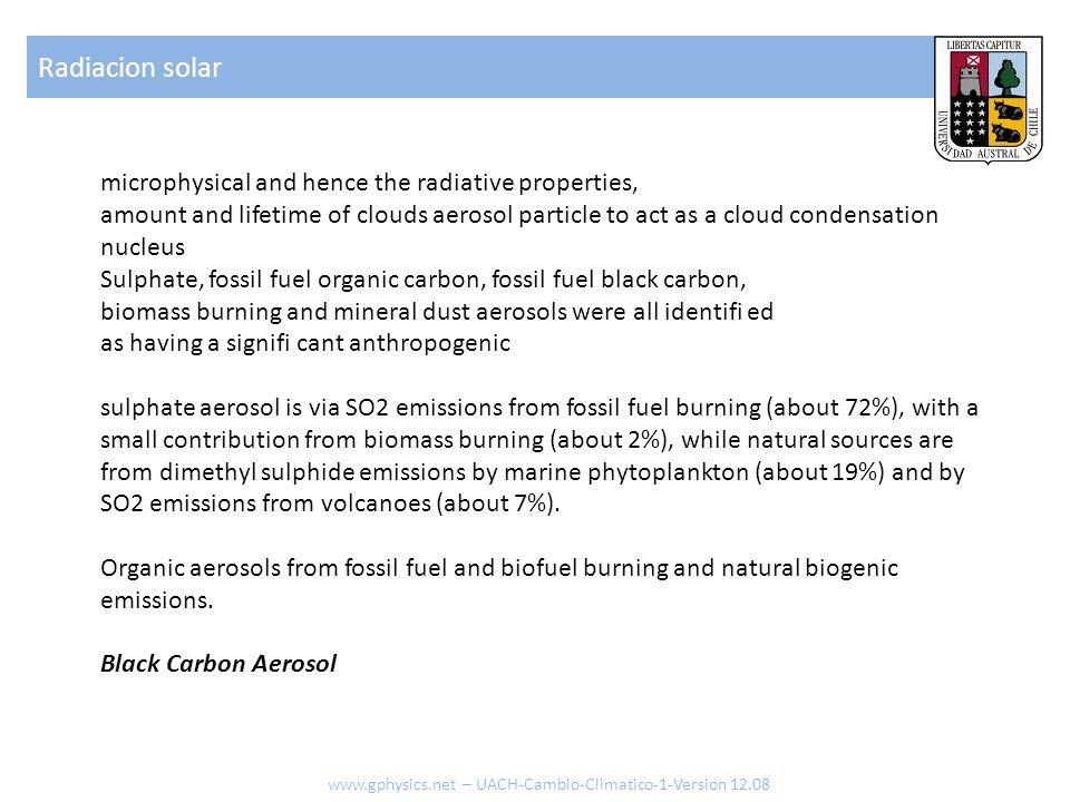 OH en la atmosfera www.gphysics.net – UACH-Cambio-Climatico-1-Version 12.08 Concentracion de OH en la atmosfera