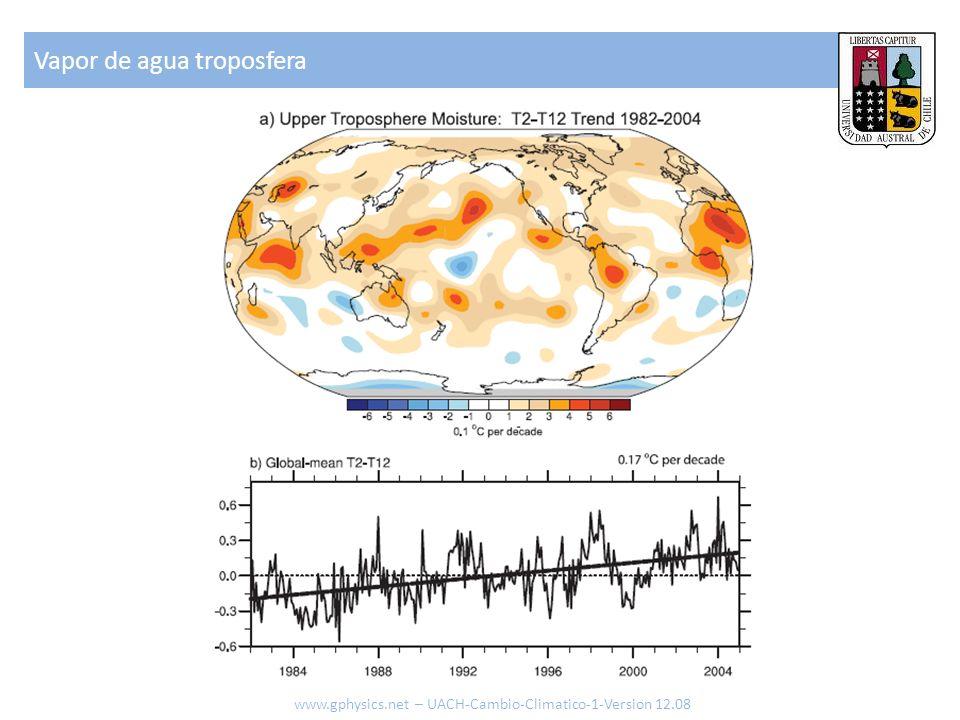 Vapor de agua troposfera www.gphysics.net – UACH-Cambio-Climatico-1-Version 12.08