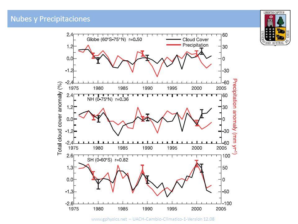 Nubes y Precipitaciones www.gphysics.net – UACH-Cambio-Climatico-1-Version 12.08