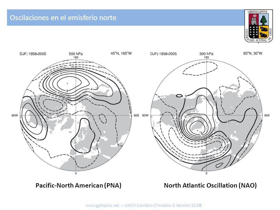Oscilaciones en el emisferio norte www.gphysics.net – UACH-Cambio-Climatico-1-Version 12.08 North Atlantic Oscillation (NAO)Pacific-North American (PN