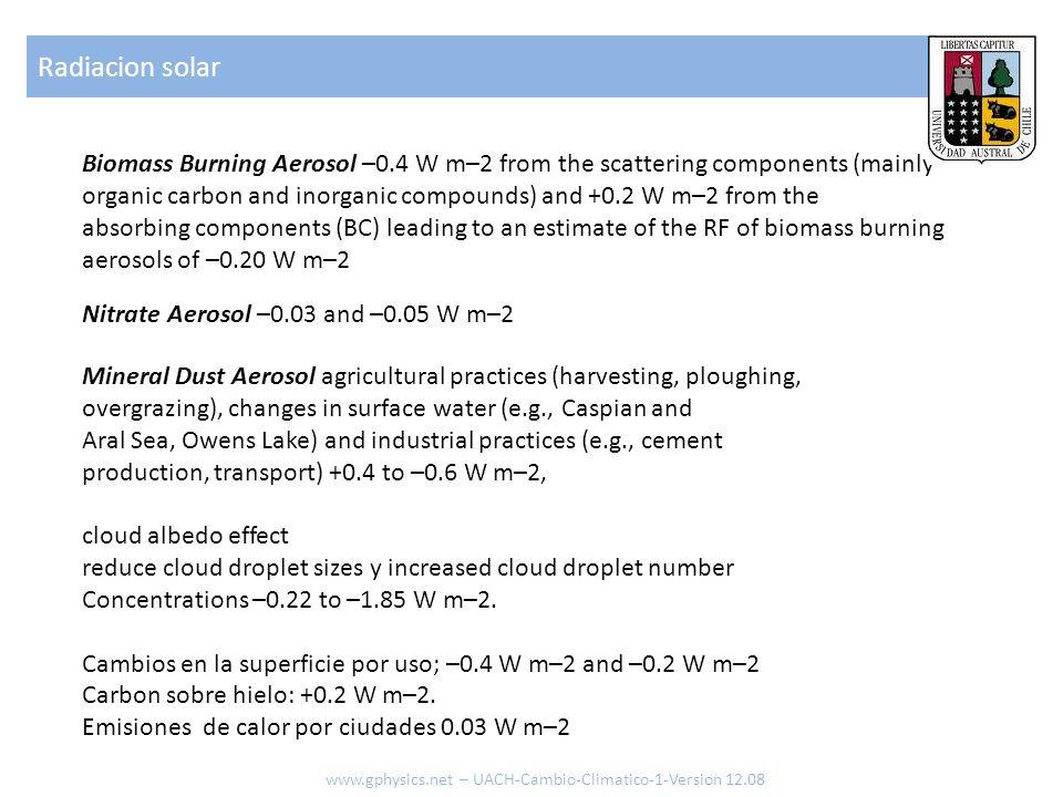 Radiacion solar www.gphysics.net – UACH-Cambio-Climatico-1-Version 12.08 Observaciones Cambios climaticos de superfice y atmosfericos
