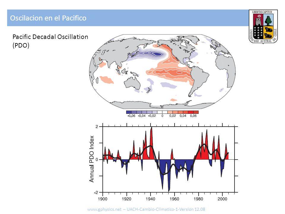 Oscilacion en el Pacifico www.gphysics.net – UACH-Cambio-Climatico-1-Version 12.08 Pacific Decadal Oscillation (PDO)