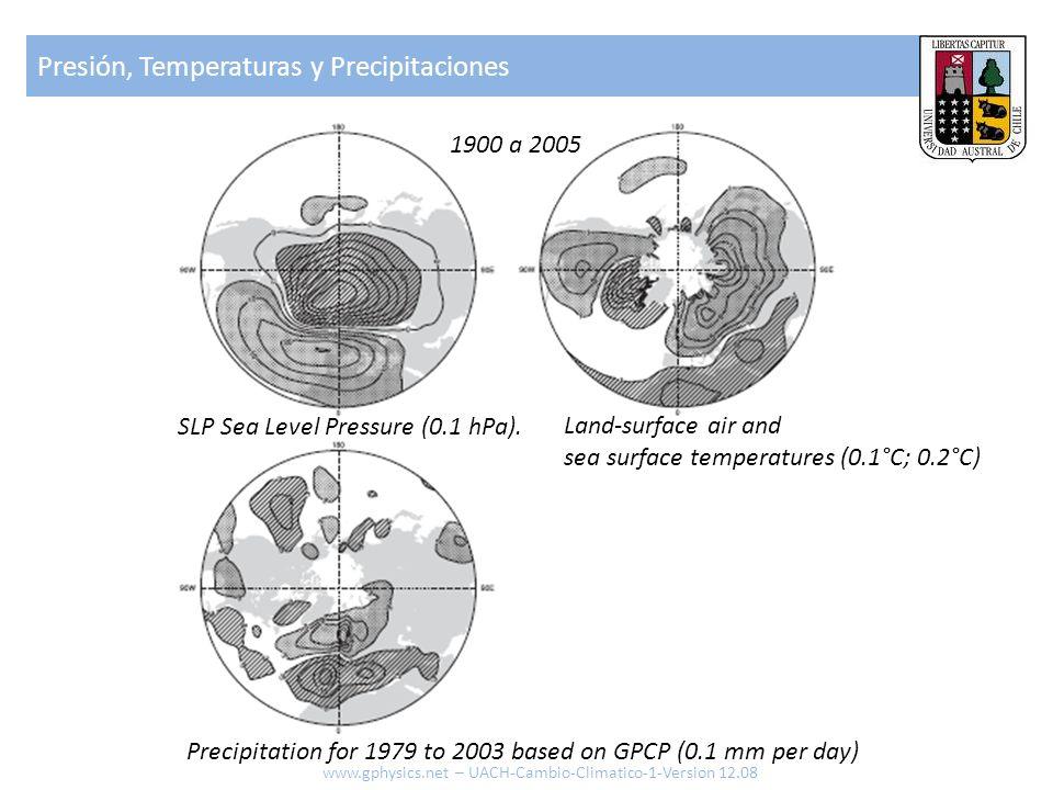 Presión, Temperaturas y Precipitaciones www.gphysics.net – UACH-Cambio-Climatico-1-Version 12.08 SLP Sea Level Pressure (0.1 hPa). Land-surface air an