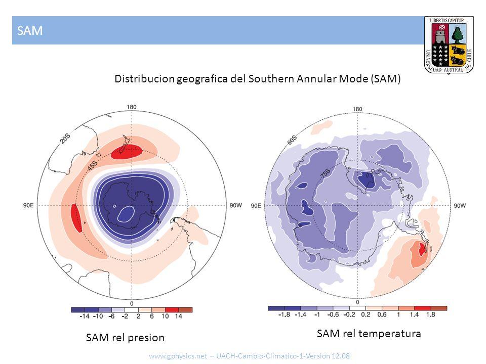 SAM www.gphysics.net – UACH-Cambio-Climatico-1-Version 12.08 Distribucion geografica del Southern Annular Mode (SAM) SAM rel presion SAM rel temperatu
