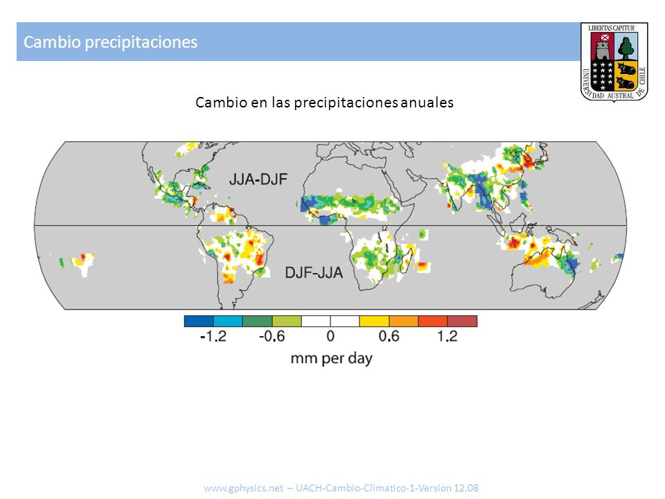 Cambio precipitaciones www.gphysics.net – UACH-Cambio-Climatico-1-Version 12.08 Cambio en las precipitaciones anuales