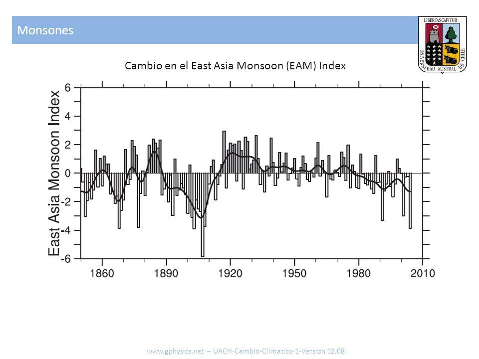 Monsones www.gphysics.net – UACH-Cambio-Climatico-1-Version 12.08 Cambio en el East Asia Monsoon (EAM) Index