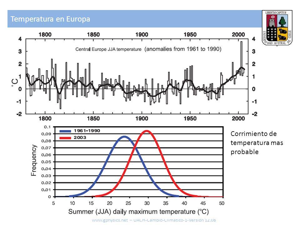 Temperatura en Europa www.gphysics.net – UACH-Cambio-Climatico-1-Version 12.08 Corrimiento de temperatura mas probable