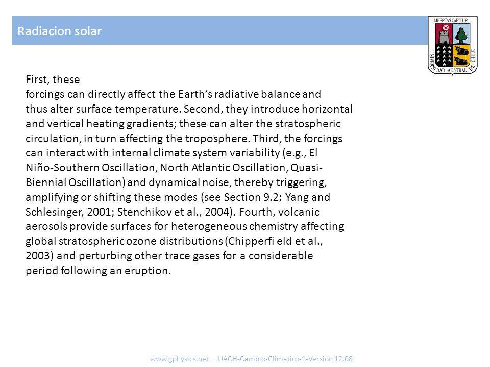 Sahel www.gphysics.net – UACH-Cambio-Climatico-1-Version 12.08 Sahel (10°N a 20°N, 18°W a 20°E)