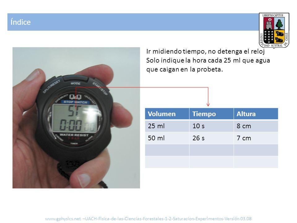 Índice www.gphysics.net –UACH-Fisica-de-las-Ciencias-Forestales-1-2-Saturacion-Experimentos-Versión 03.08 Ir midiendo tiempo, no detenga el reloj Solo