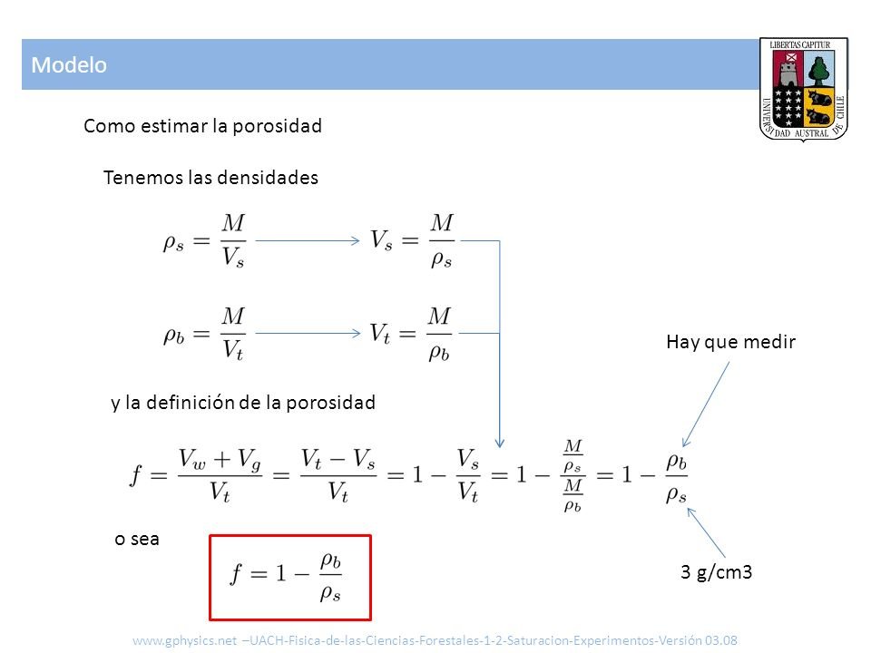 Modelo www.gphysics.net –UACH-Fisica-de-las-Ciencias-Forestales-1-2-Saturacion-Experimentos-Versión 03.08 Como estimar la porosidad Tenemos las densid
