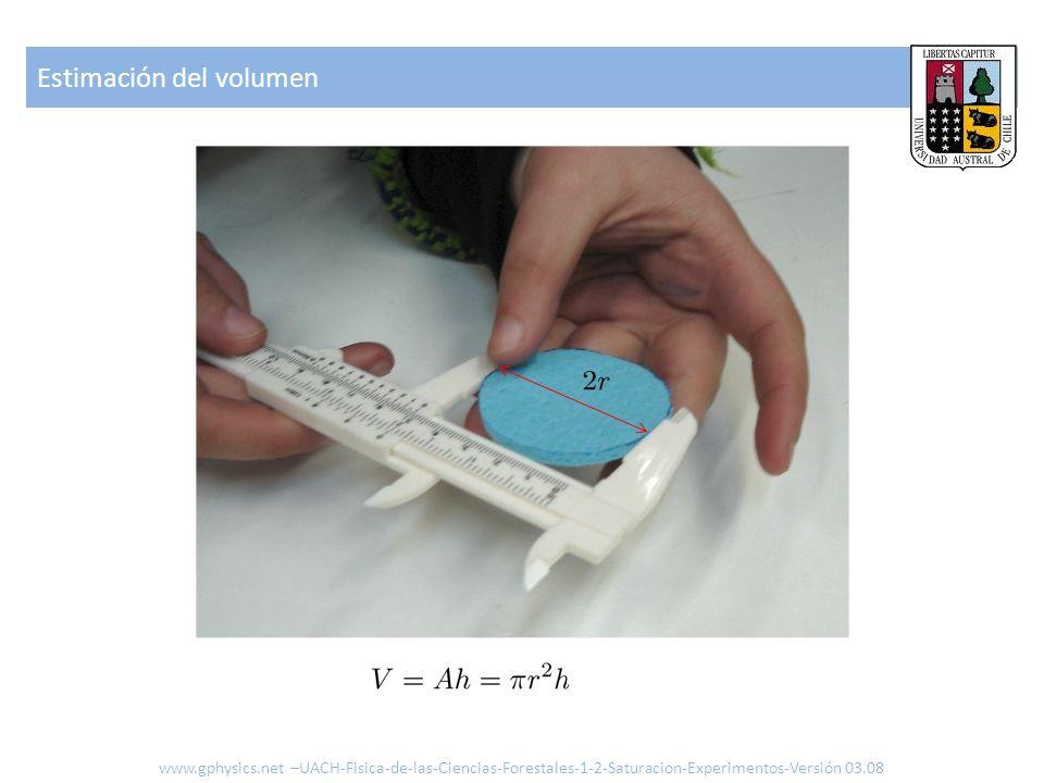 Estimación del volumen www.gphysics.net –UACH-Fisica-de-las-Ciencias-Forestales-1-2-Saturacion-Experimentos-Versión 03.08