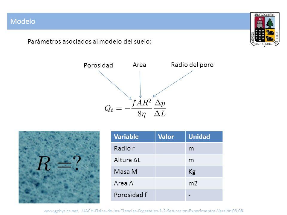 Calcular www.gphysics.net –UACH-Fisica-de-las-Ciencias-Forestales-1-2-Saturacion-Experimentos-Versión 03.08 Calcular