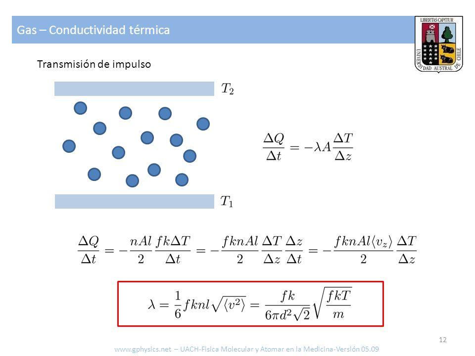 Gas – Conductividad térmica 12 www.gphysics.net – UACH-Fisica Molecular y Atomar en la Medicina-Versión 05.09 Transmisión de impulso