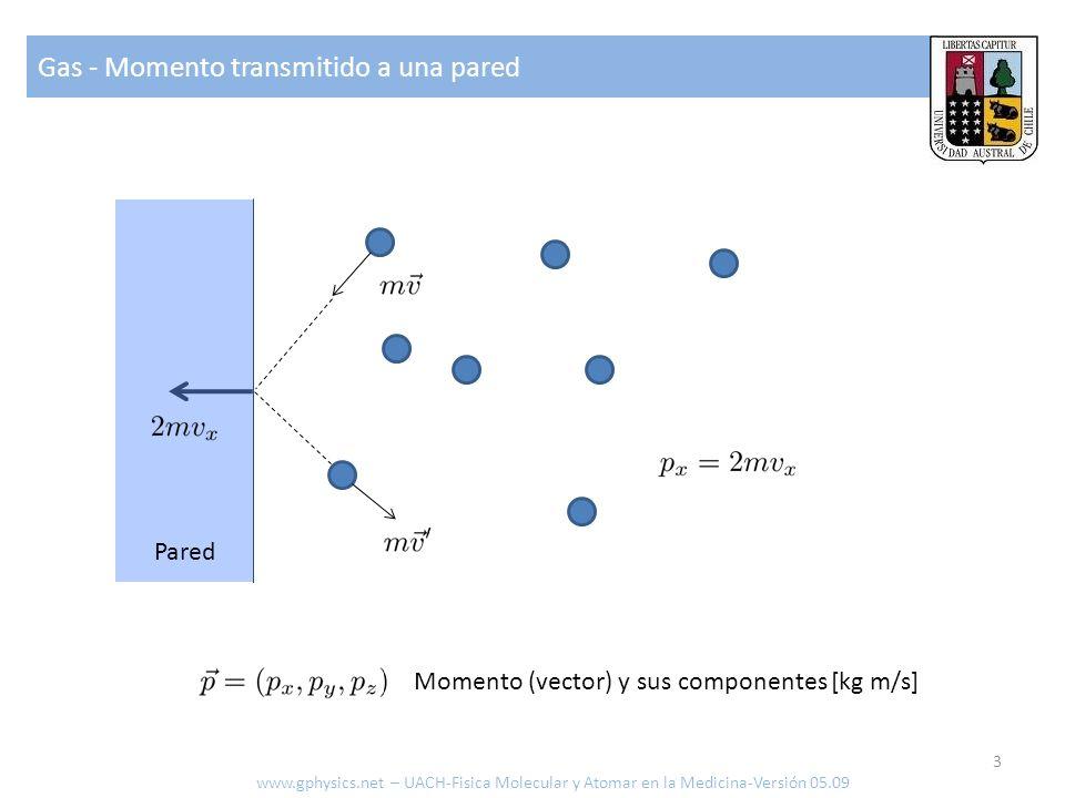 Gas - Flujo de partículas hacia la pared 4 www.gphysics.net – UACH-Fisica Molecular y Atomar en la Medicina-Versión 05.09 En un tiempo la mitad (1/2) de las partículas que están en un volumen de base y altura alcanzaran la pared (flujo):