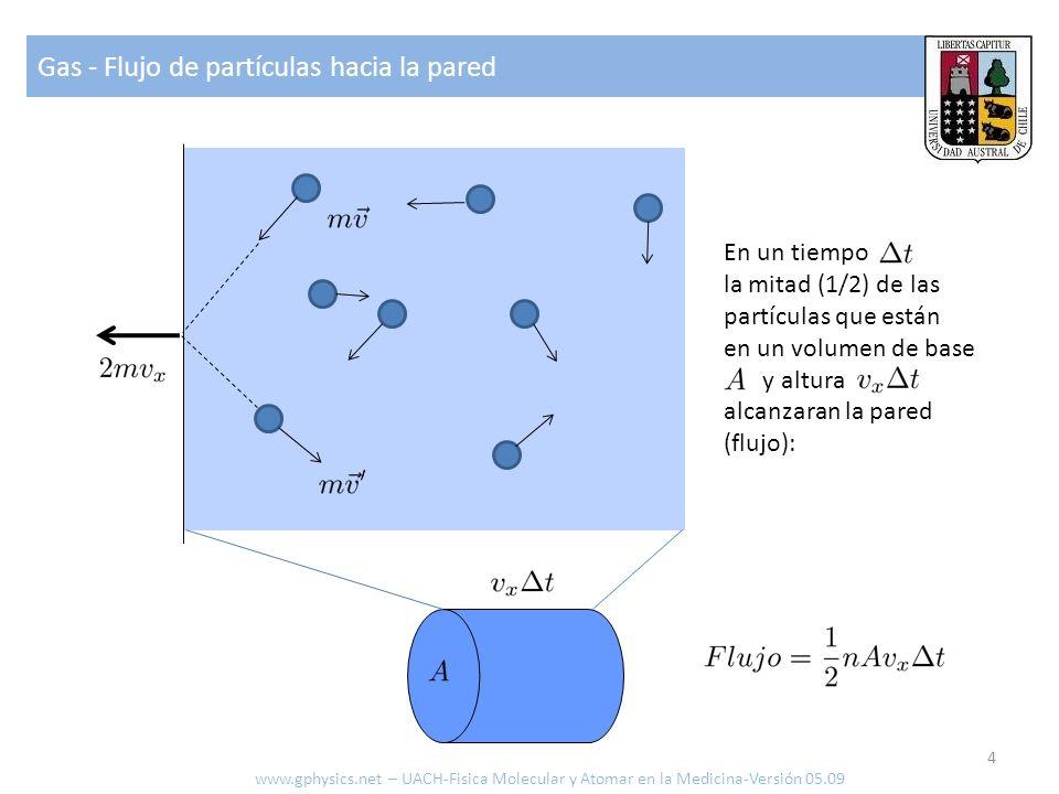 Gas – Presión calculada microscópicamente 5 www.gphysics.net – UACH-Fisica Molecular y Atomar en la Medicina-Versión 05.09 El impulso promedio ejercida en el tiempo Δt sobre una sección A de la pared será: Como: y La presión sobre la pared será: Presión [Pa = N/m 2 ] Numero de partículas [-] Volumen [m 3 ]