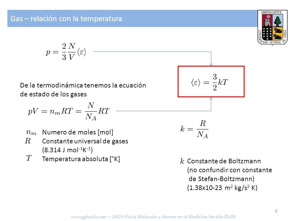 Gas – relación con la temperatura 6 www.gphysics.net – UACH-Fisica Molecular y Atomar en la Medicina-Versión 05.09 Numero de moles [mol] Constante uni