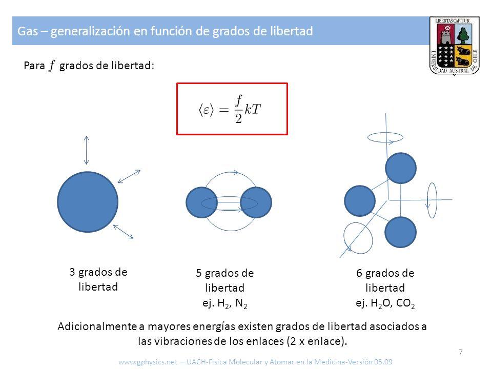 Gas – Calor especifico de gases 8 www.gphysics.net – UACH-Fisica Molecular y Atomar en la Medicina-Versión 05.09 Para gases bajo condiciones de volumen constante se tiene que por mol: o sea Ejemplo para moléculas di-atómicas f = 3 f = 5 f = 7 traslación rotación vibración 7R/2 5R/2 3R/2 10 1 10 2 10 3 10 4