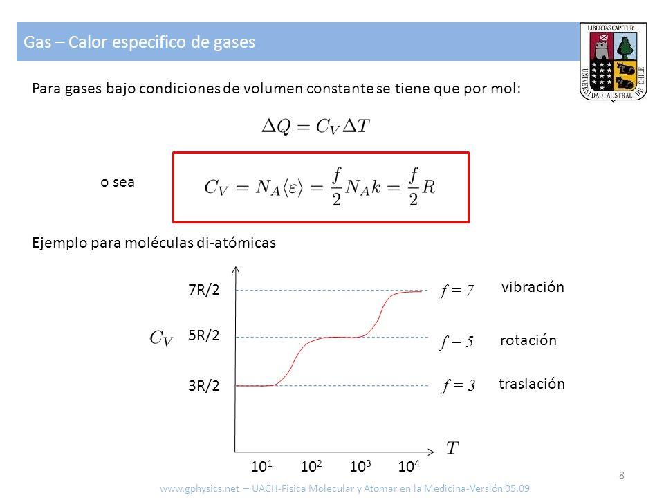 Gas – Calor especifico de gases 8 www.gphysics.net – UACH-Fisica Molecular y Atomar en la Medicina-Versión 05.09 Para gases bajo condiciones de volume