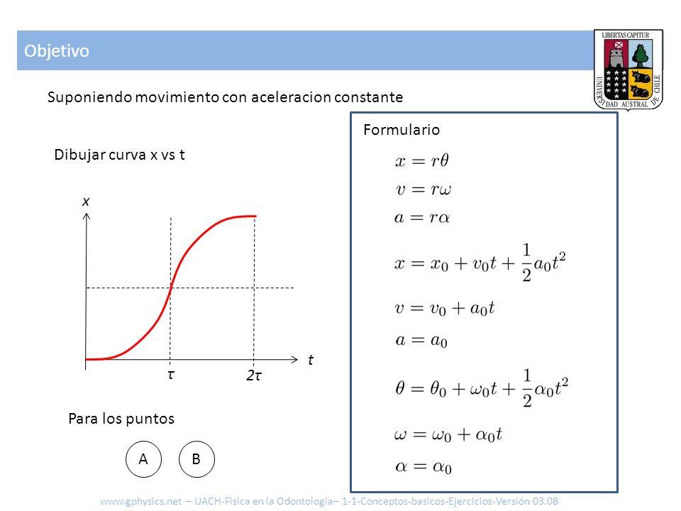 Objetivo www.gphysics.net – UACH-Fisica en la Odontologia– 1-1-Conceptos-basicos-Ejercicios-Versión 03.08 Suponiendo movimiento con aceleracion consta