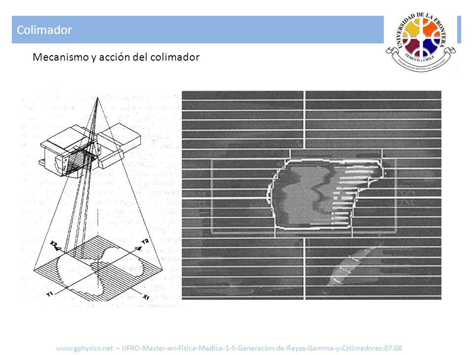 Colimador www.gphysics.net – UFRO-Master-en-Fisica-Medica-1-5-Generacion-de-Rayos-Gamma-y-Colimadores-07.08 Mecanismo y acción del colimador