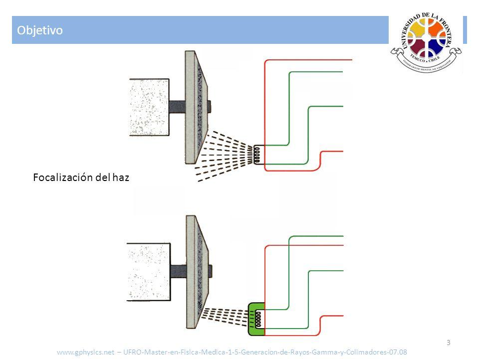 Linac 14 Guía de ondas Filamento Haz de electrones Imán Blanco (fierro) Colimador Rayos γ Guía de ondas Oscilación: 2.856 GHz Voltaje aplicado oscila entre -150V y +180V www.gphysics.net – UFRO-Master-en-Fisica-Medica-1-5-Generacion-de-Rayos-Gamma-y-Colimadores-07.08