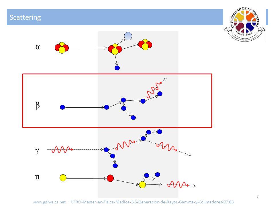 e Scattering: Bremsstrahlung 8 Energía continua desde 0 hasta toda la energía cinética Espectro blanco I w = A i Z V 2 E I www.gphysics.net – UFRO-Master-en-Fisica-Medica-1-5-Generacion-de-Rayos-Gamma-y-Colimadores-07.08