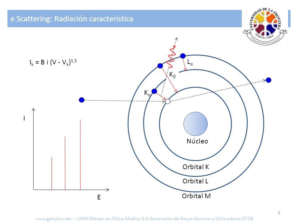 e Scattering: Radiación característica 9 Orbital K Orbital L Orbital M Núcleo KαKα LαLα KβKβ I k = B i (V - V k ) 1.5 E I www.gphysics.net – UFRO-Mast