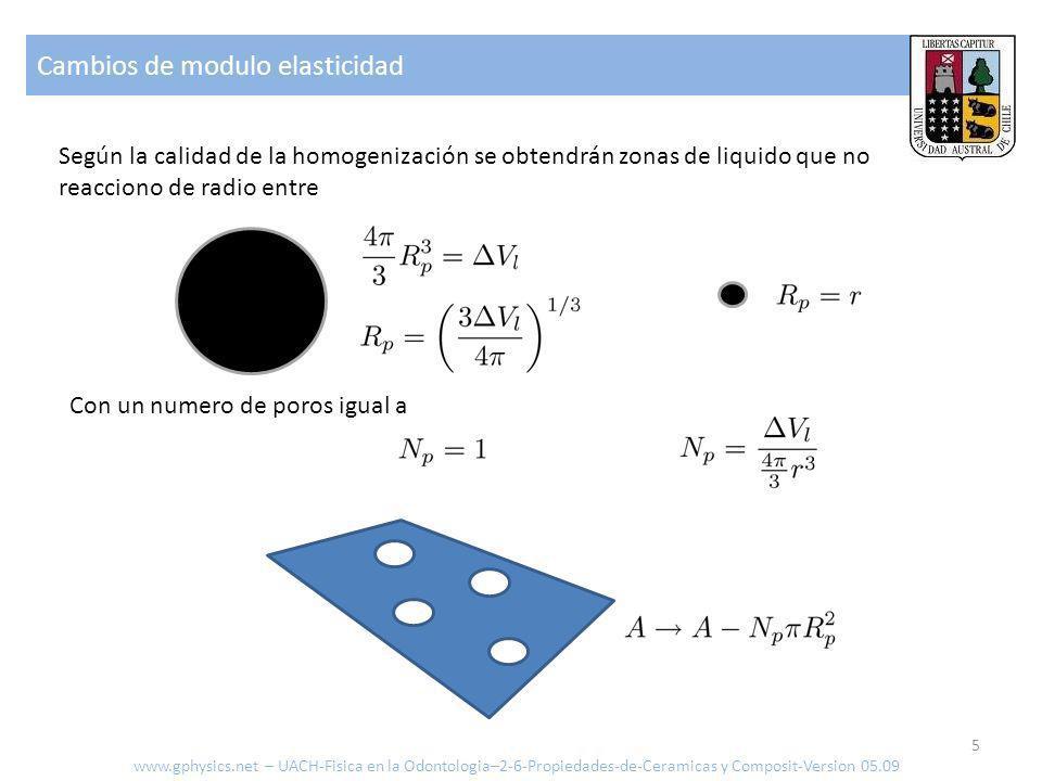 Cambios de modulo elasticidad 5 Según la calidad de la homogenización se obtendrán zonas de liquido que no reacciono de radio entre Con un numero de p