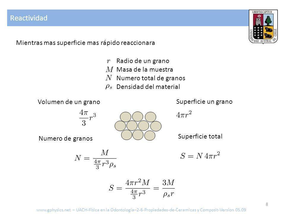 Reactividad 8 Mientras mas superficie mas rápido reaccionara Superficie un grano Volumen de un grano Radio de un grano Masa de la muestra Numero total