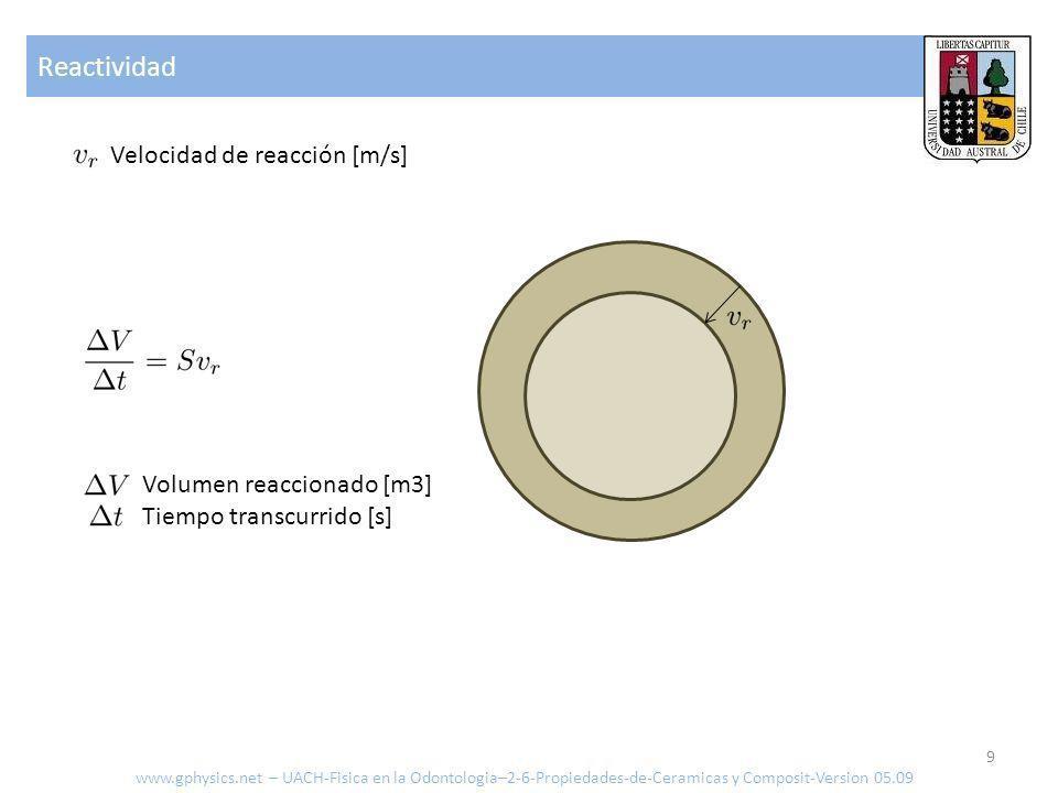 Reactividad 9 Velocidad de reacción [m/s] Volumen reaccionado [m3] Tiempo transcurrido [s] www.gphysics.net – UACH-Fisica en la Odontologia–2-6-Propie